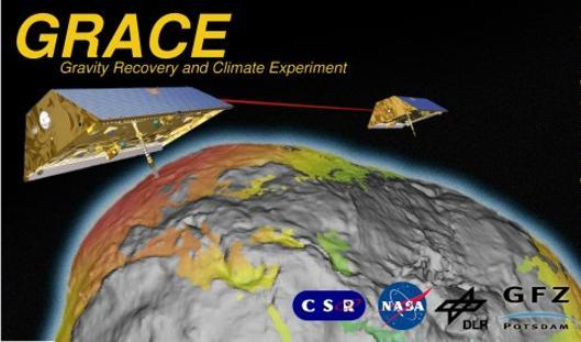 Gravity Recovery and Climate Experiment (GRACE) twin satellites