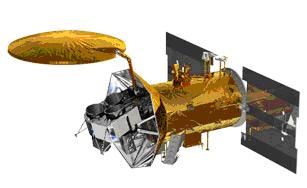 The Aquarius/SAC-D satellite