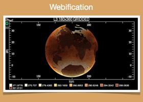 Webification image