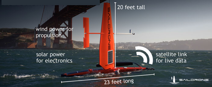 Saildrone: a state-of-the-art, wind and solar powered unmanned surface vehicle (USV)